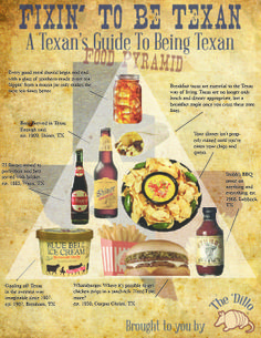 A Texan's Guide to Being Texan - Food Pyramid