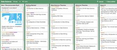 Huge Trello List of Great Data Science Resources - Data Science Central