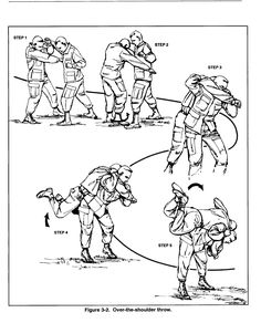 3-1 Throws and Takedowns « US Army Combatives