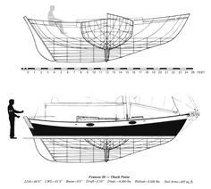 In Brief Inspired by the sweet curving lines from the east coast fishing boats of Scotland, the Frances 26 is an early Chuck Paine design for his own use. Optimised for fast and simple sailing, the… Sailboat Plans, Wood Boat Plans, Boat Building Plans, Best Boats, Cool Boats, Small Boats, Yacht World, Life Hacks, France
