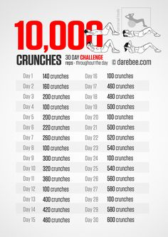 Crunches Challenge More is part of Workout challenge - Fitness Workouts, Fitness Herausforderungen, At Home Workouts, Fitness Motivation, Monthly Workouts, Crunches Challenge, 30 Day Workout Challenge, Burpee Challenge, Push Up Challenge