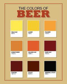 The colors of #beer - #pantone