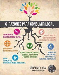 Mira algunas iniciativas y lugares para consumo local y solidario en Puerto Rico