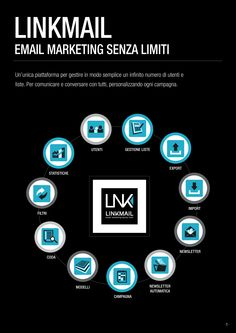 Wanna know something more about Linkmail? http://www.linkmail.it/