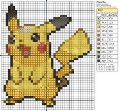 Pikachu Cross Stitch 3 | My Random Thoughts Blog