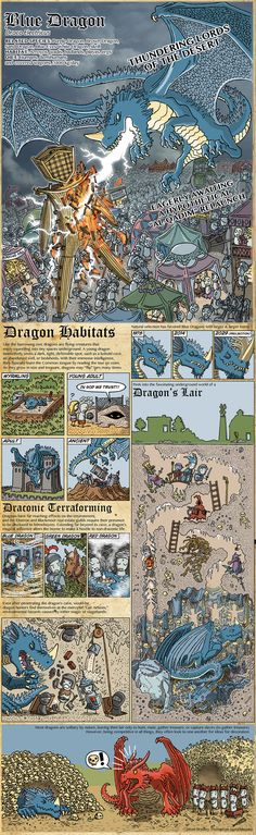 The Dragons of Dungeons & Dragons by Jason Thompson - Blue Dragon