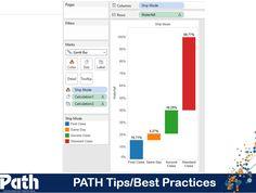 Já sabe fazer um gráfico de Waterfall? Quer aprender a criar um gráfico de Waterfall com percentual? Acesse a nova dica da Path. www.path.com.br