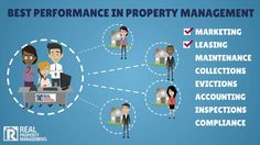 Why Investors need Real Property Management