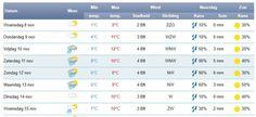 Weerbericht Medemblik - wisselend bewolkt met zonnige perioden