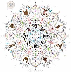 1500只兔子,由世界各地的人画的神态各异的兔子,快来膜拜兔神~!