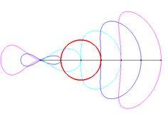 http://www.mathcurve.com/courbes2d/conchoiddecercle/conchoiddecercle.shtml