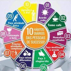 É incrível como essa imagem abaixo reflete de fato 10 hábitos saudáveis de pessoas de sucesso. Vamos refletir um pouco sobre cada um deles? Hábito 1 – Acordar Cedo A desculpa mais utilizada pela maioria das pessoas que não estão trabalhando para realizar seus verdadeiros sonhos costuma ser: Não tenho tempo! Até gostaria de aprender …