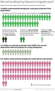 16 Reforma Migratoria Ideas Immigration Reform Immigration The Freedom Tower