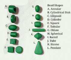 BEAD SHAPE CHART