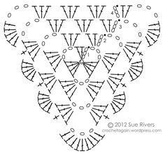 Granny Triangle Diagram