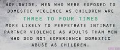 domestic violence argumentative essay 30 Shocking Domestic Violence Statistics That Remind Us It's An . Mental Health Activities, Why Do Men, My Past Life, Argumentative Essay, Abusive Relationship, Domestic Violence, Statistics, Woman Quotes