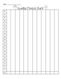 Reading Fluency Bar Graph