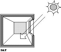 Passive solar principles where the same design that is used for heating can also be used for cooling by just changing the duct openings.