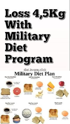 With a military diet that is claimed to be able to lose weight kilograms (kg) in three days too much is taken by those who are struggling to lose weight Help Losing Weight, Want To Lose Weight, Reduce Weight, Weight Loss Plans, Best Weight Loss, Types Of Diets, Low Calorie Diet, Military Diet, Diet Program