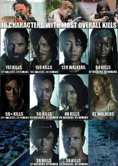 The Walking Dead Deaths & Kills Infographic