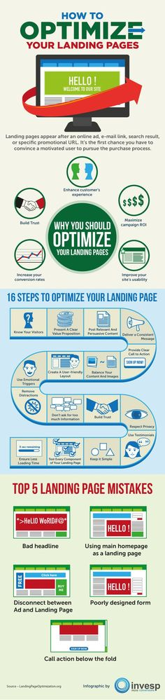 How to Optimize Your Landing Pages - Inbound Marketing - Infographic Inbound Marketing, Marketing Services, Content Marketing, Internet Marketing, Online Marketing, Social Media Marketing, Marketing Ideas, Affiliate Marketing, Mobile Marketing