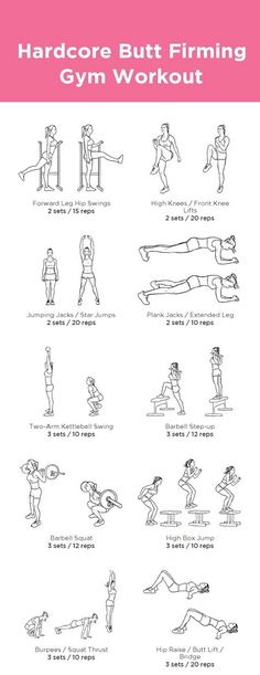 Booty Gym Workout | Posted By: CustomWeightLossProgram.com
