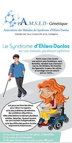 Syndrome Ehlers Danlos, Tendon, Muscles, Memes, Fictional Characters, Chronic Illness, Meme, Muscle, Fantasy Characters