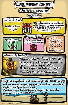 História em Quadrinhos!: Contrarreforma - Idade Moderna Study Help, Study Tips, History Class, World History, Study Cards, Good Grades, Studyblr, School Hacks, Study Motivation