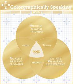Gold- color of December-Native American zodiac