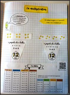Leçon - Everything for Technology Math 5, Math Multiplication, Cycle 3, Becoming A Teacher, Teacher Organization, Teaching French, Anchor Charts, Homeschool, Classroom