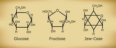 only posting cuz i have to remember glucose for class! lol