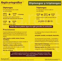 Karacteres: Diptongos y triptongos.