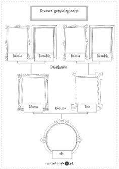Drzewo genealogiczne - Printoteka.pl Floor Plans, Scrapbooking, English, Education, School, Kids, Fotografia, Young Children, Boys