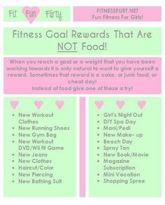 Fitness rewards should not be related to food!