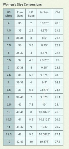 Women S Shoe Size Conversion Chart Us Can Europe Uk