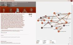 Analyzing the Panama Papers with Data Models, Queries & Graph Visualization, Graph Database, Data Modeling, Ascii Art, World Data, Use Case, Data Science, Journalism, Panama