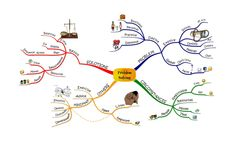 decision mapping - Google Search