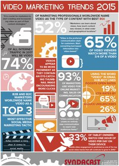 Video Marketing Statistics and Trends 2015 Infographic