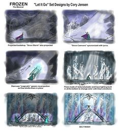 Frozen Musical - Let it Go set designs