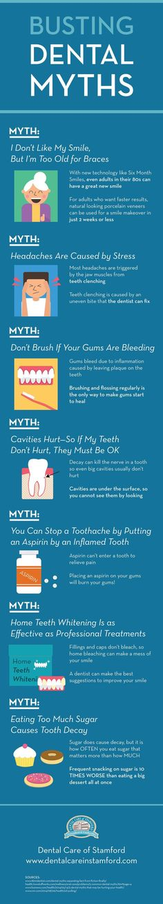 What's causing your headaches? A lot of people think stress is to blame, but most headaches are actually triggered by the jaw muscles from teeth clenching! View this Stamford dental surgery infographic to see other common dental myths. #dentalcare
