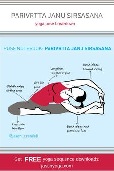 76 best yoga pose breakdowns images  yoga poses poses