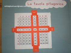 Per riepilogare e memorizzare le tabelline è molto utile un maxi lapbook, adatto ad essere appeso come un cartellone. I mini libri a finestrelle contengono le tabelline e mostrano visivamente …