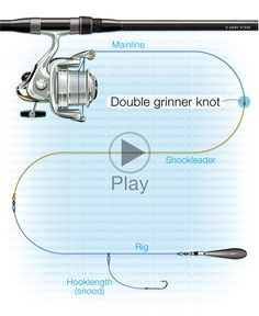 Double grinner knot