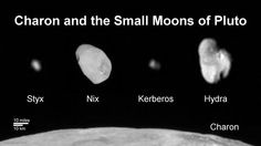 Charon and the Small Moons of Pluto October 26 2015 via NASA What do the moons of Pluto look like? Before a decade ago only the largest moon Charon was known but never imaged. As the robotic New Horizons spacecraft was prepared and launched other moons were identified on Hubble images but remained only specks of light. Finally this past summer New Horizons swept right past Pluto photographed Pluto and Charon in detail and took the best images of Styx Nix Kerberos and Hydra that it could. The…