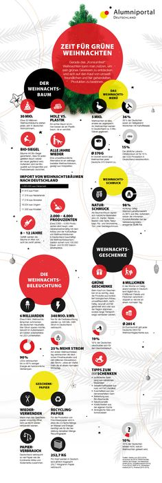 Infografik: Grüne Weihnachten in Deutschland