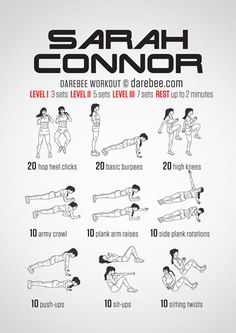 Instructions: Repeat each move with no rest in between until the set is done, rest up to 2 minutes and repeat the whole set again 5 or 7 times depending on your fitness level. Good before bed time/morning workout Hero Workouts, Gym Workouts, At Home Workouts, Neila Rey Workout, Superhero Workout, Darebee, Workout Challenge, Get In Shape, Stay Fit