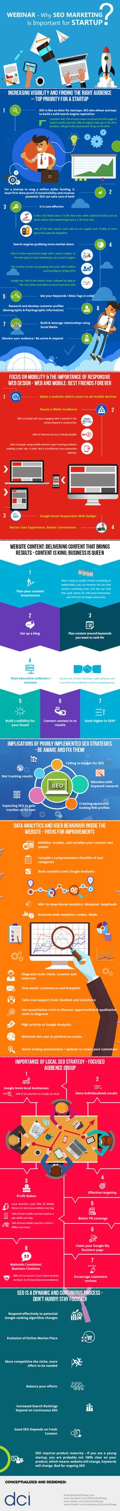 Importance of SEO Marketing for Startups #Infographic #Startup #SEO