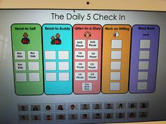 Here is my new interactive Daily 5 Check in board.  They just drag their picture to their choice and if all the spaces are taken, they will know they have to make a new choice!  This is working extremely well and we talk a lot about making sure they get to every daily 5 choice by the end of the week!
