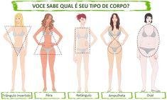 Foto ilustrativa de tipos de corpo