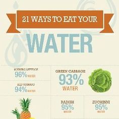 For those who can't seem to drink enough water, eating high water content foods is a great option!